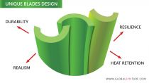 Synthetic fiber shapes artificial grass realism, durability, resilience, heat retention