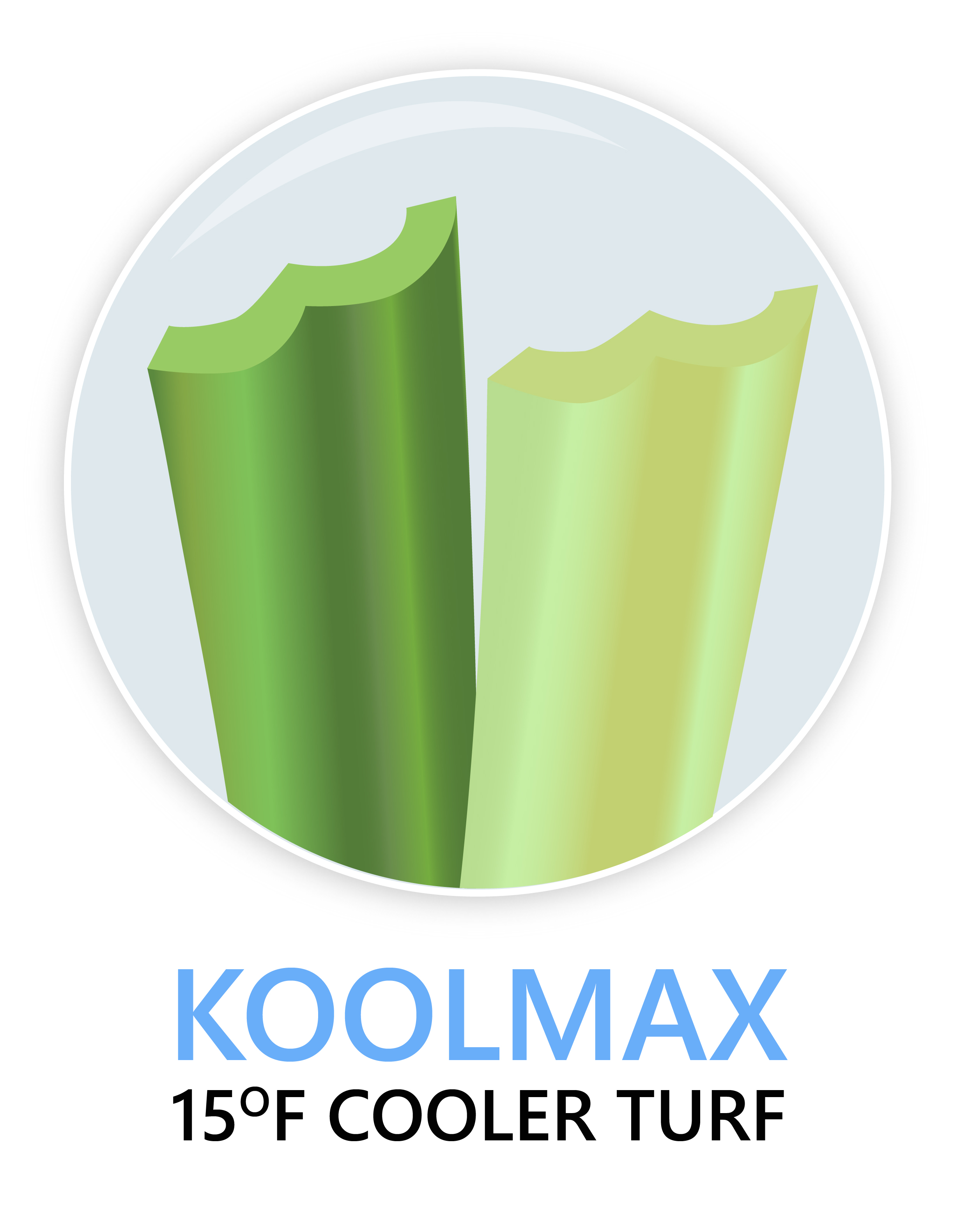 KoolMax synthetic turf cooling technology keeps surface at 15 degrees lower temperature.