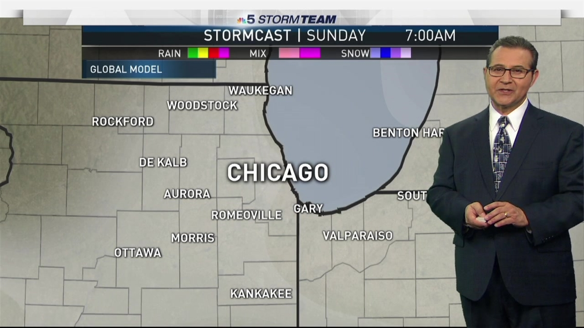Chicago Weather Forecast: Wintry Day Ahead